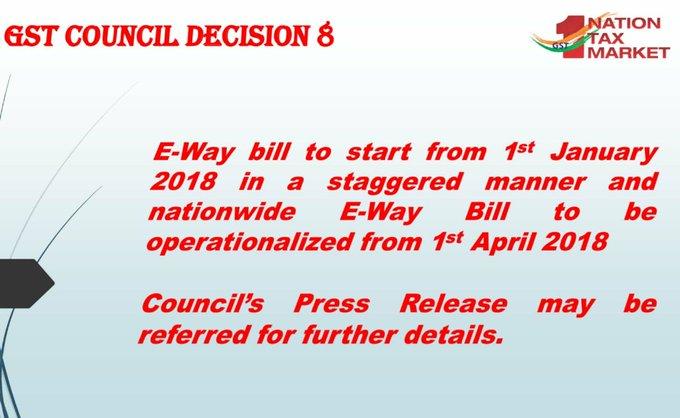 GST Council Decision 8