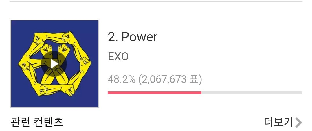 have you voted today? �� #EXO @weareoneEXO   �� https://t.co/GrkZR2GrZ5  ��https://t.co/kc0xwl1CPE https://t.co/ojREUofCSn