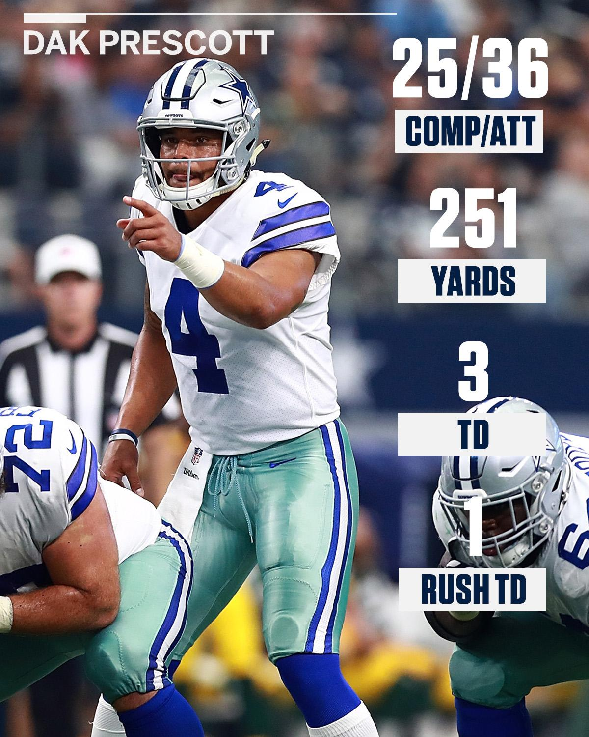 Dak balled out, even in a loss. https://t.co/dkJtndf2yr