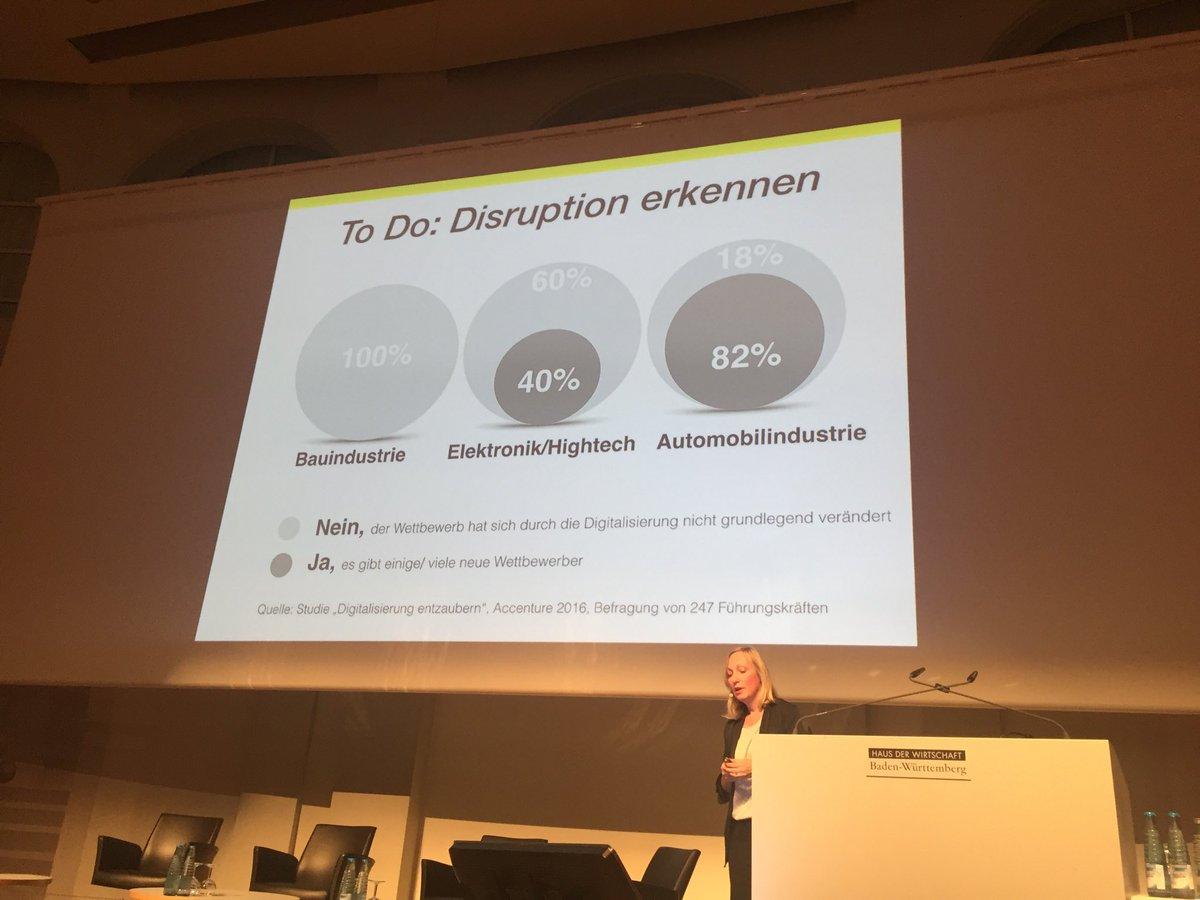 test Twitter Media - Interessant. Die Baubranche wähnt sich in Sicherheit. #Digitalisierung #KirstenBrühl #LinkingMinds @WM_BW #wifobw #mintfrauen https://t.co/zkt3NKVhia