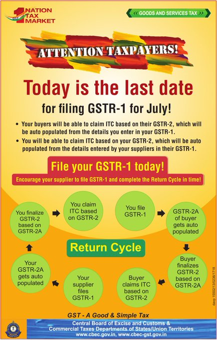 GSTR1 Last Date today for July 17