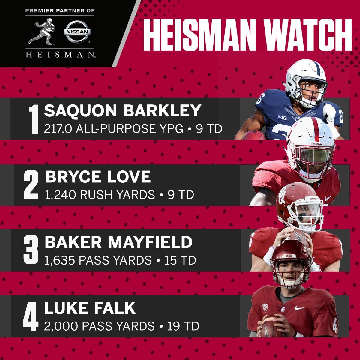 Same players, different order in this week's @NissanUSA #HeismanHouse rankings. https://t.co/LBfzGH6OYM