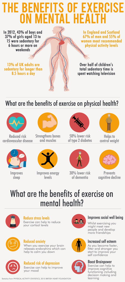 the benefits of exercise and healthy eating in the improvement of cognitive functions