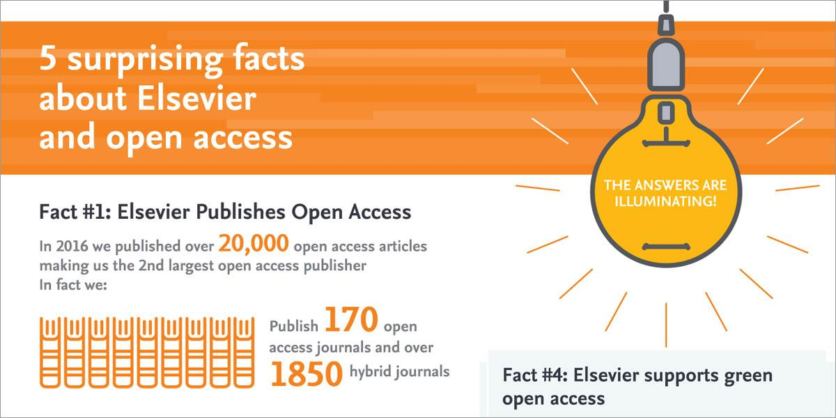 test Twitter Media - Celebrate #OAweek by reading about Elsevier's commitments to #openaccess in order to meet researchers' needs: https://t.co/h2QMEfoAcr https://t.co/QICFoLbkN9