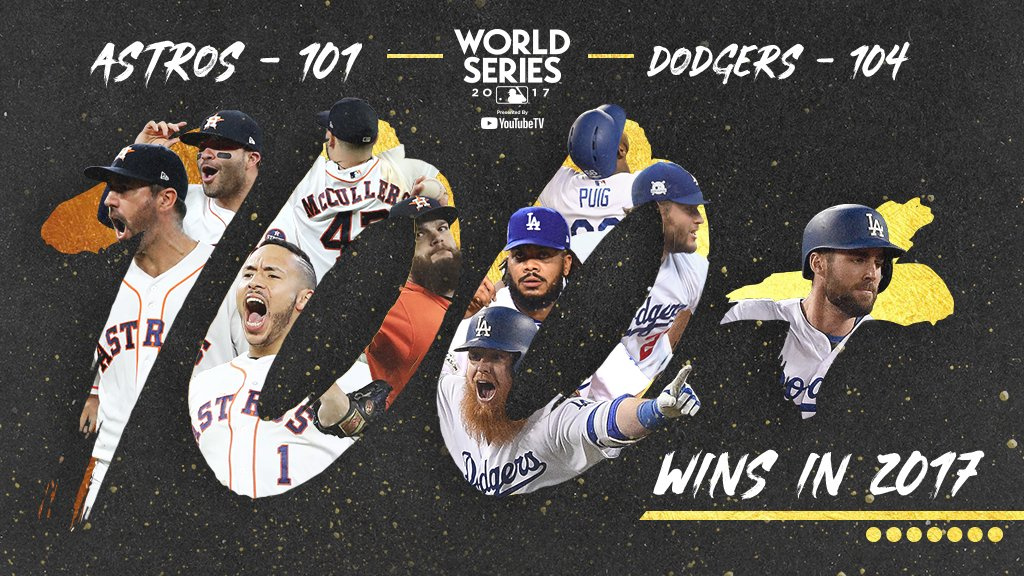 For the first time since 1970, both #WorldSeries contenders recorded 100+ win campaigns …   Now, it's a race to win those final four. https://t.co/wmnxvvmlRg