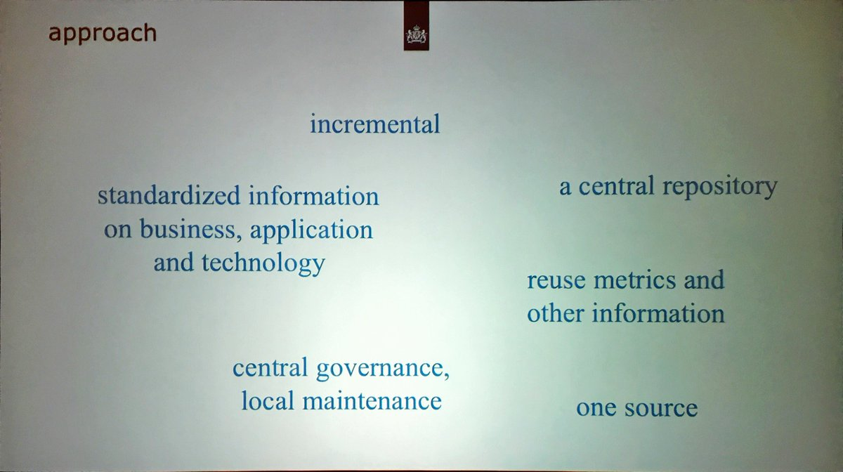 Lourens Riemens: We took an incremental approach - an iteration initially every 6 weeks, now 12 weeks #ogAMS https://t.co/3J3KIvWqgC