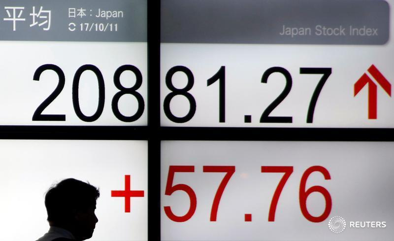 European shares mixed, Wall Street dips and Asia at two-week high
