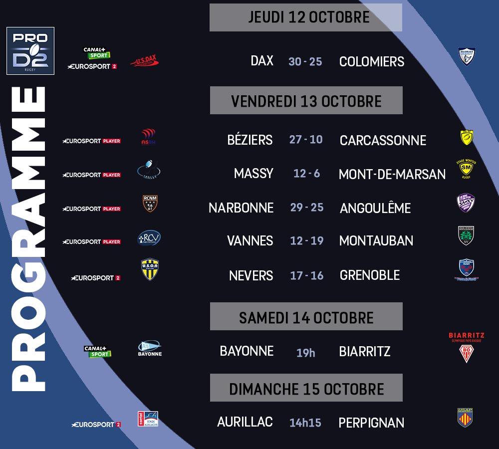 RT @rugbyprod2: #PROD2, J8  ► Tous les matchs de ce vendredi sont terminés :...