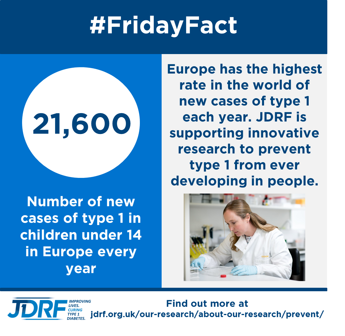 test Twitter Media - There are over 21,000 new cases of type 1 #diabetes in children under 14 years old in Europe every year. #FridayFact https://t.co/meQGoHwTCc https://t.co/TPZzy2Rcwy
