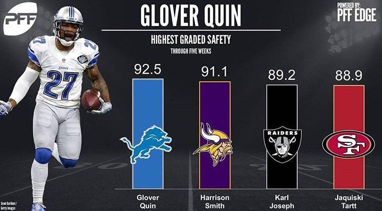 Glover Quin