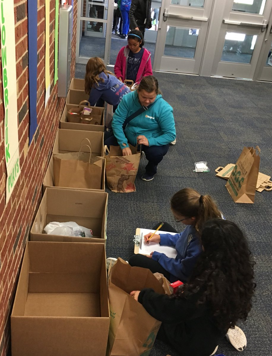 test Twitter Media - The Spirit Committee is counting items on day one of the Kids Care Food Drive. #d30learns https://t.co/oIR0o6cXoX