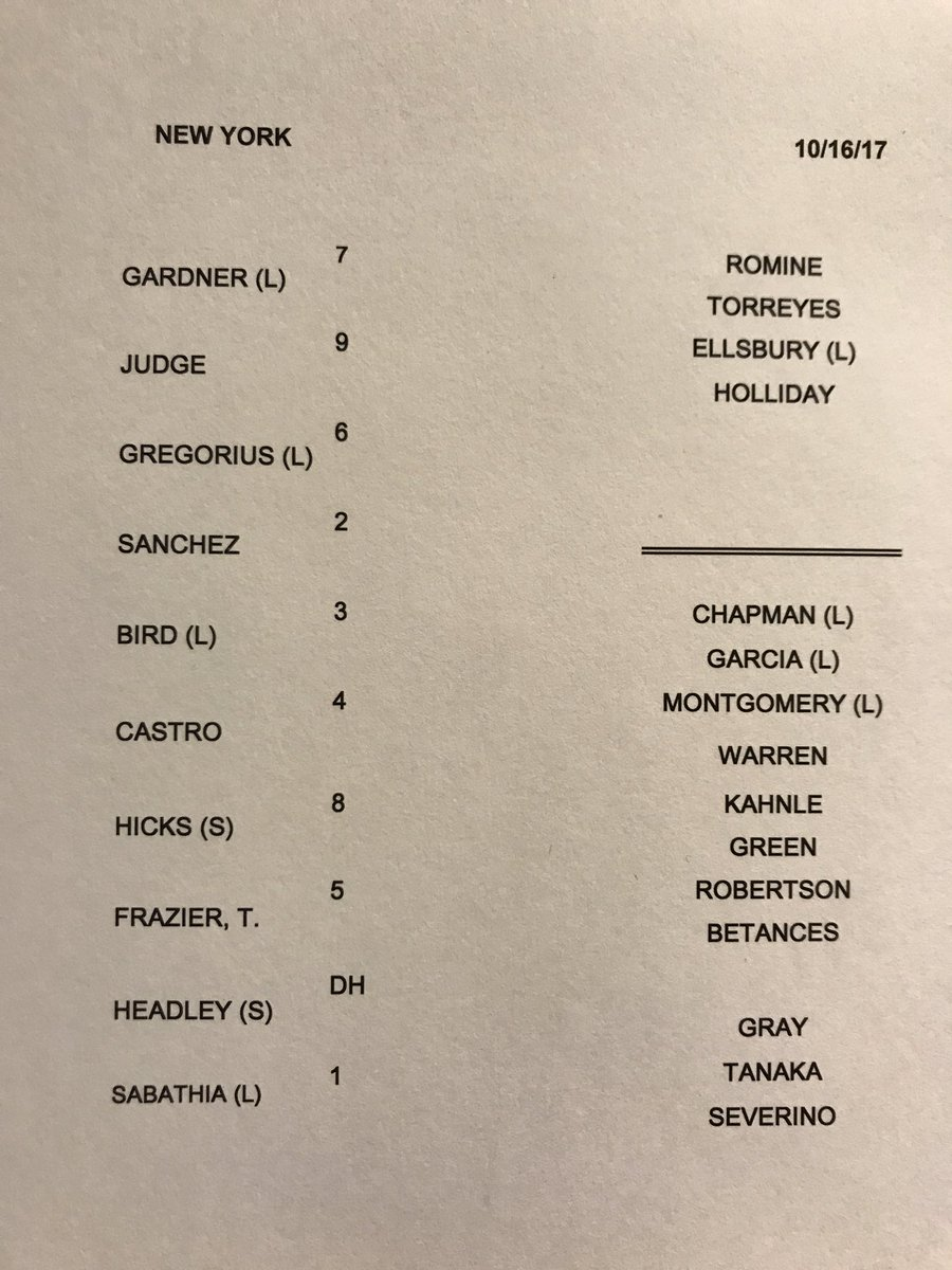 RT @YankeesPR: Yankees vs. Astros in ALCS Game 3 tonight at 8:08pm on FS1 https://t.co/0Z6s6x2rxh