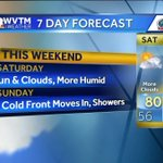 Dry through the end of the week, showers back this weekend