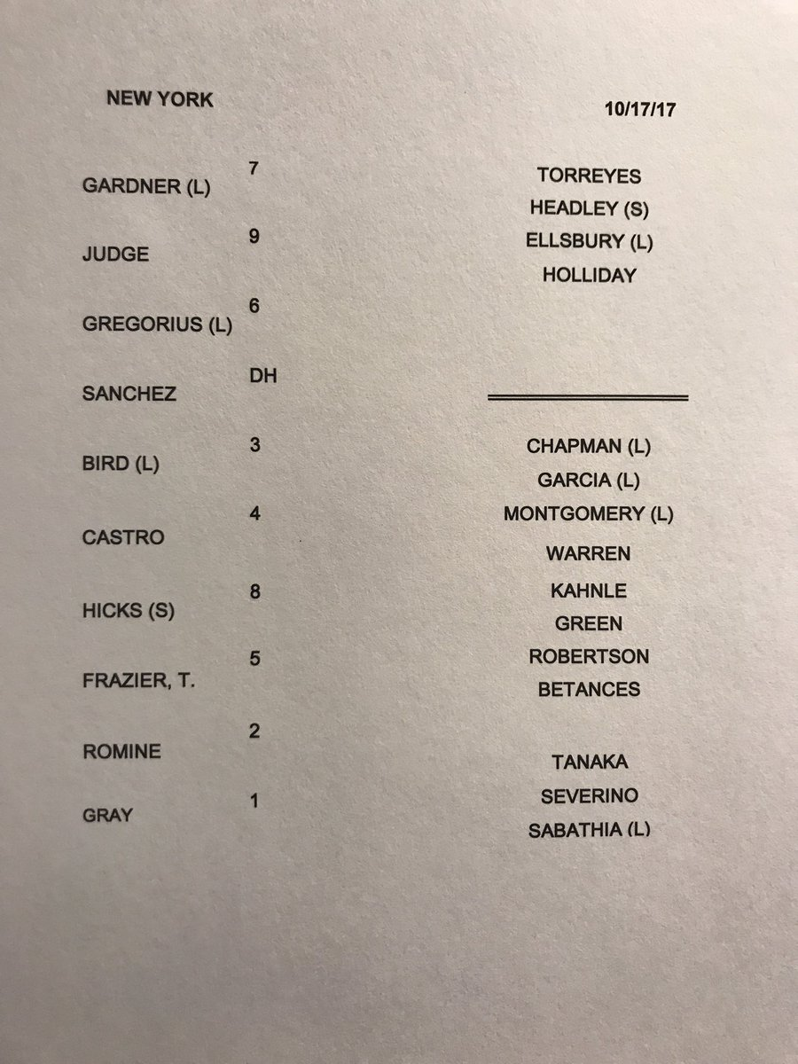 RT @YankeesPR: Yankees vs. Astros in ALCS Game 4 today at 5:08pm on FS1 https://t.co/runb1w0kTK