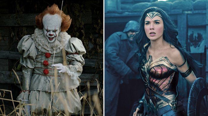 Poll: Which pop culture Halloween costume would you wear this year?