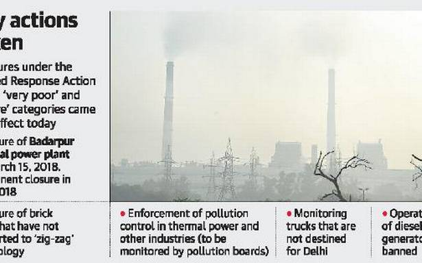 Badarpur plant to be shut till March
