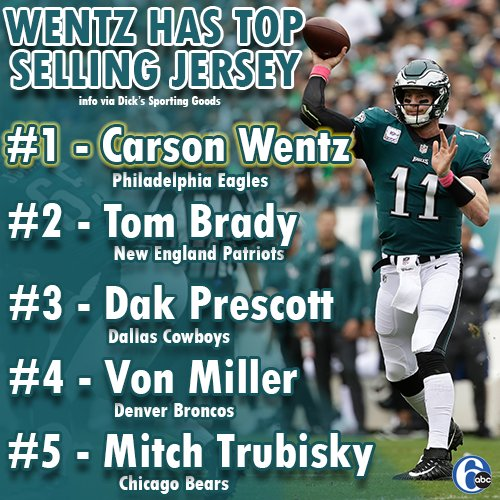 NUMBER ONE: The @Eagles are tops in the NFC East and the NFC... and now, jersey sales! https://t.co/BVlFsFmiBC https://t.co/EpQ2TfPJeP