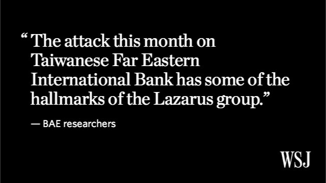 North Korean cybercriminals implicated in Taiwan bank theft