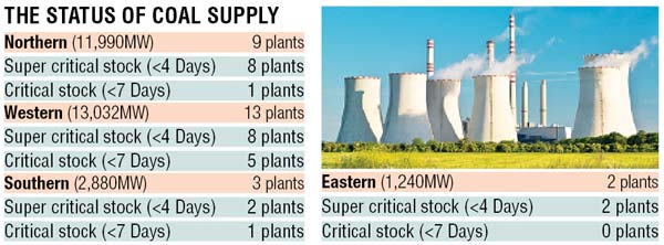 20 power plants in super critical state, set to dim Diwali sparkle