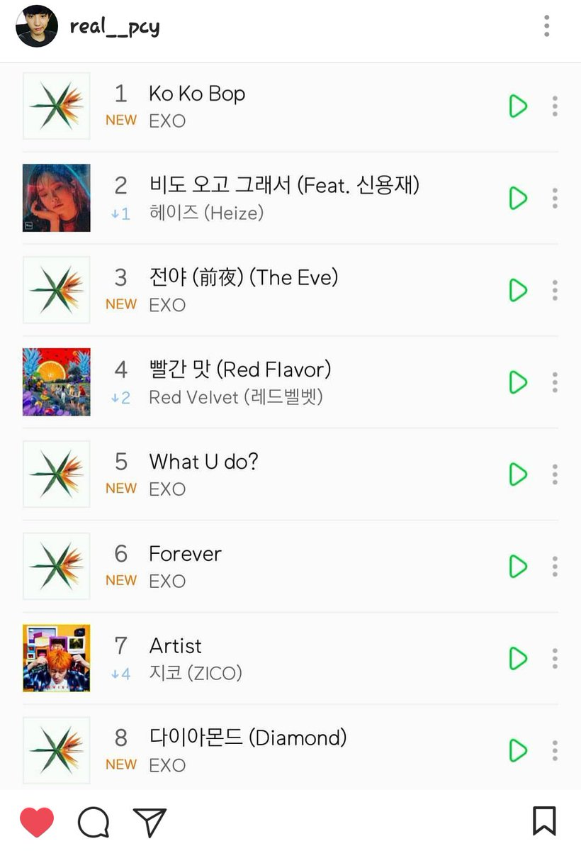 RT @BUNNYMYE0N: 1st Boy Group to debut #1 on MelOn after changing their chart, only #EXO ❤ #KOKOBOP_세상빛_3개월차 https://t.co/66nbcjwgEB