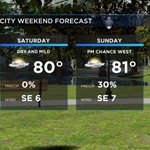 Rain and storms return by late weekend