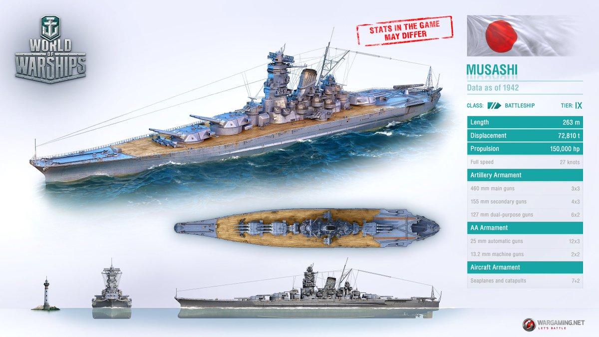 【WoWS】World of Warships 第535艦隊 YouTube動画>2本 ->画像>38枚