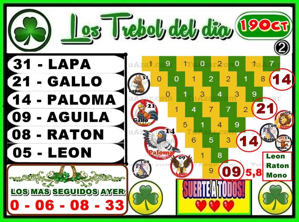 RT @HIPICOPICKS: #LottoActivo #RuletaActiva #Jueves #19Oct Los Trebol Del Dia. https://t.co/UtuxV7n1pK