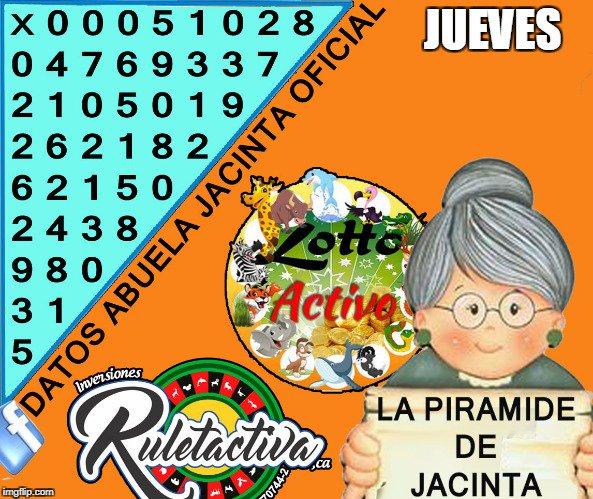 RT @HIPICOPICKS: #LottoActivo #RuletaActiva #Jueves #19Oct Piramide De La Abuela Jacinta. https://t.co/FG2vJ2dkaU