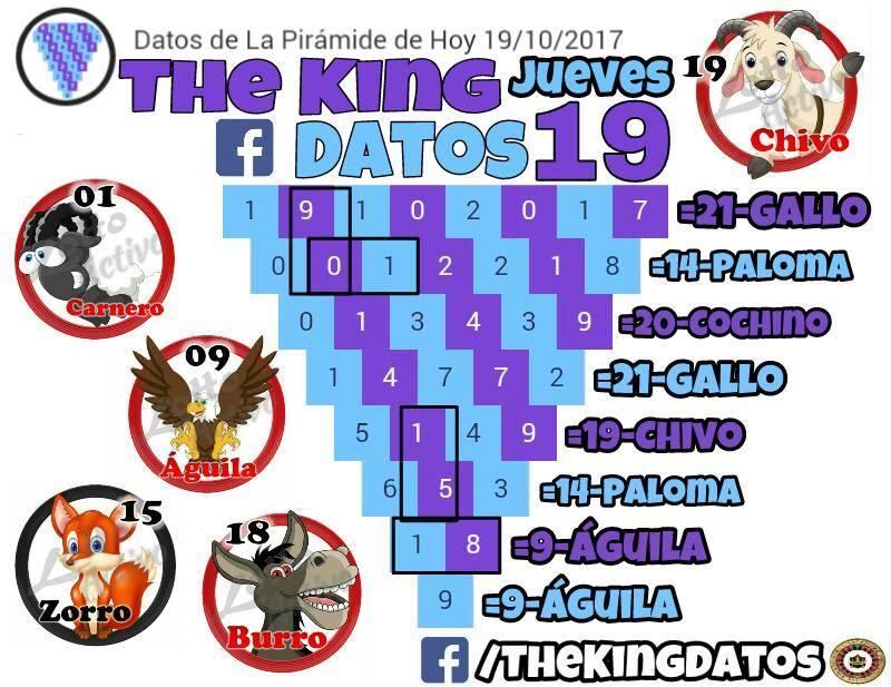 RT @HIPICOPICKS: #LottoActivo #RuletaActiva #Jueves #19Oct Datos De La Piramide. https://t.co/qk9lJSCbTs