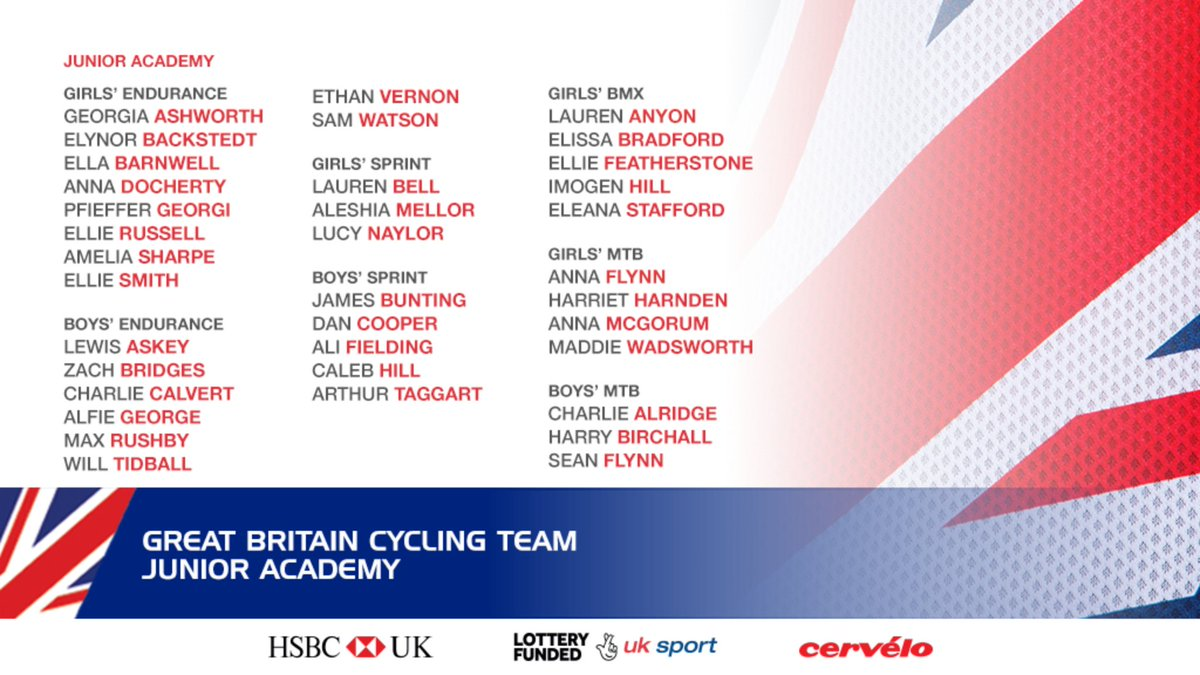 test Twitter Media - British Cycling's pathway programmes get under way for 2017/18 as Junior Academy squad confirmed 🇬🇧  https://t.co/BCyVHCFT8j https://t.co/wCcGgpvazJ