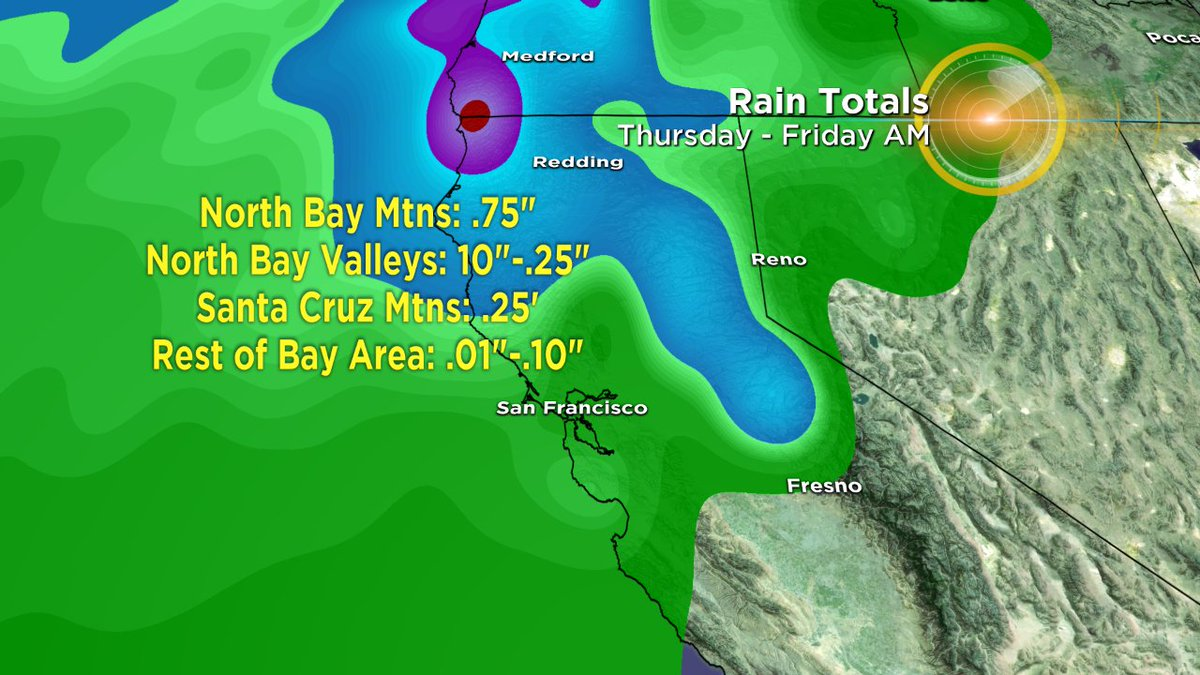 test Twitter Media - Who's excited to see this? #NorthBayMountains will get most amount of rain as system picks up more moisture before moving #South @CBSSF https://t.co/jwNjCTPqAh