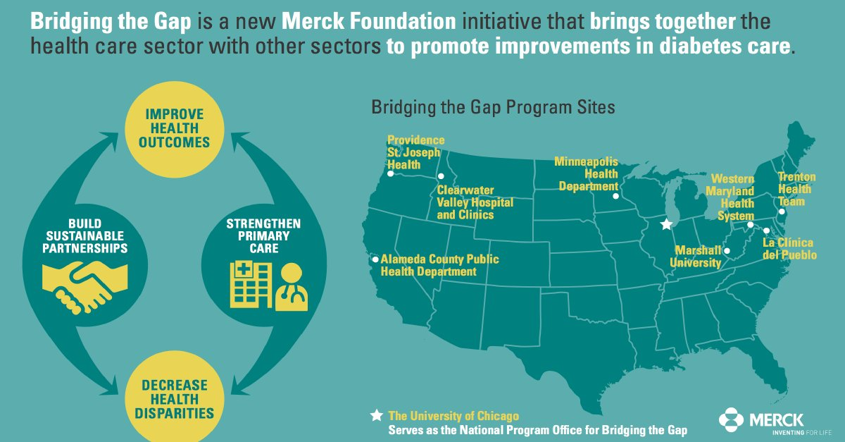 test Twitter Media - Merck Foundation announces 8 organizations working across the U.S. to reduce disparities in #diabetes care: https://t.co/9nA9RineLi https://t.co/n5gk8M14Do
