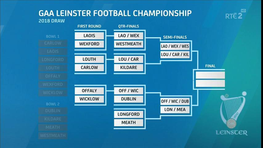 test Twitter Media - The full @gaaleinster Senior Championship draw https://t.co/vPVax3gEJb
