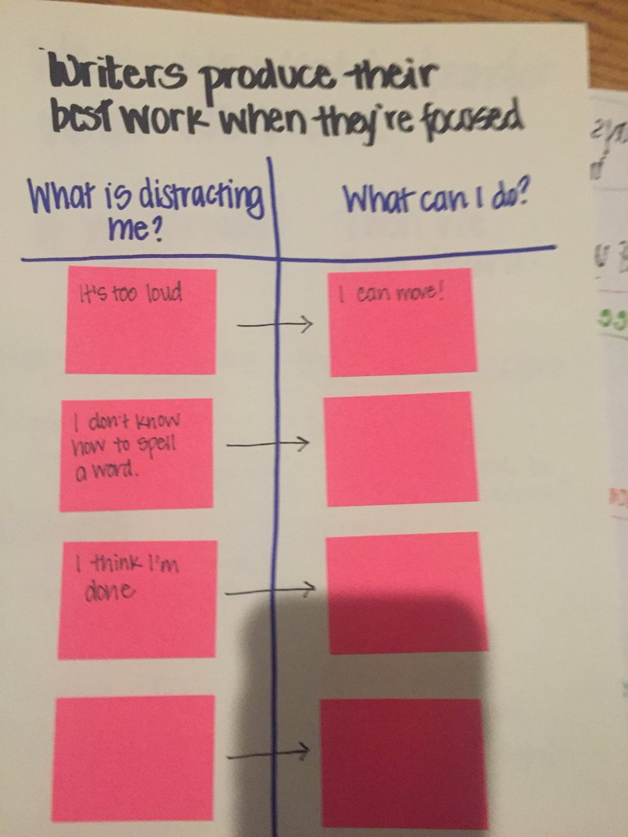 RT @MelanieMeehan1: I use this page a lot with Ss to help them take more ownership for work habits. #G2great https://t.co/UGfZrw7fSx