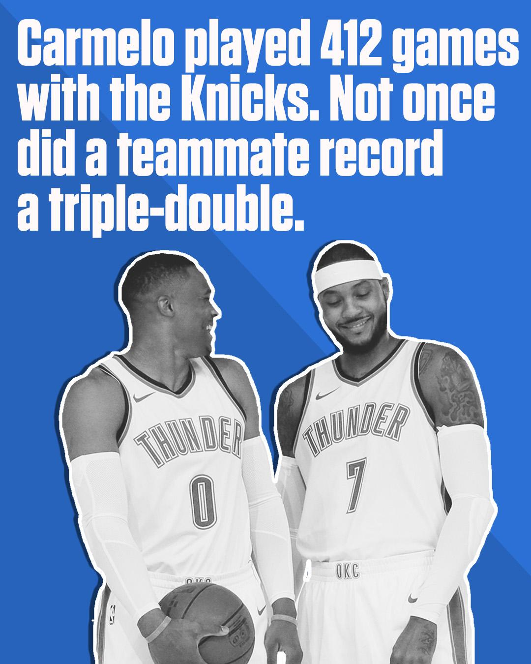 Russell Westbrook recorded a triple-double in his first game as Carmelo's teammate. https://t.co/56HGFsgQxz