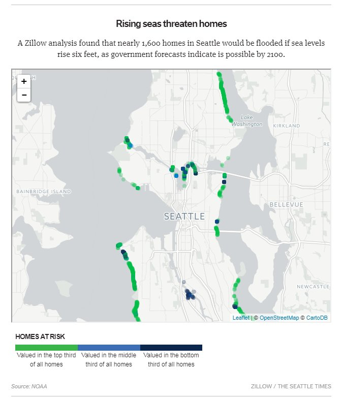 Report: Rising sea levels could flood 1 in 200 Seattle-area homes by end of century