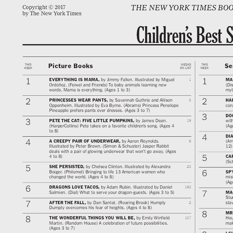 Thank you, thank you, thank you!!! Thank you MAMAS and FUTURE readers!! Number 1!!!#EverythingIsMAMA https://t.co/XbmvSUWIjW