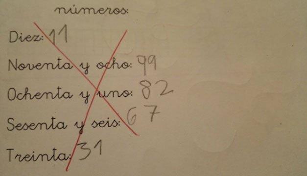 ¿Quién se equivoca en este examen, el alumno o el maestro?   Diario El Mundo