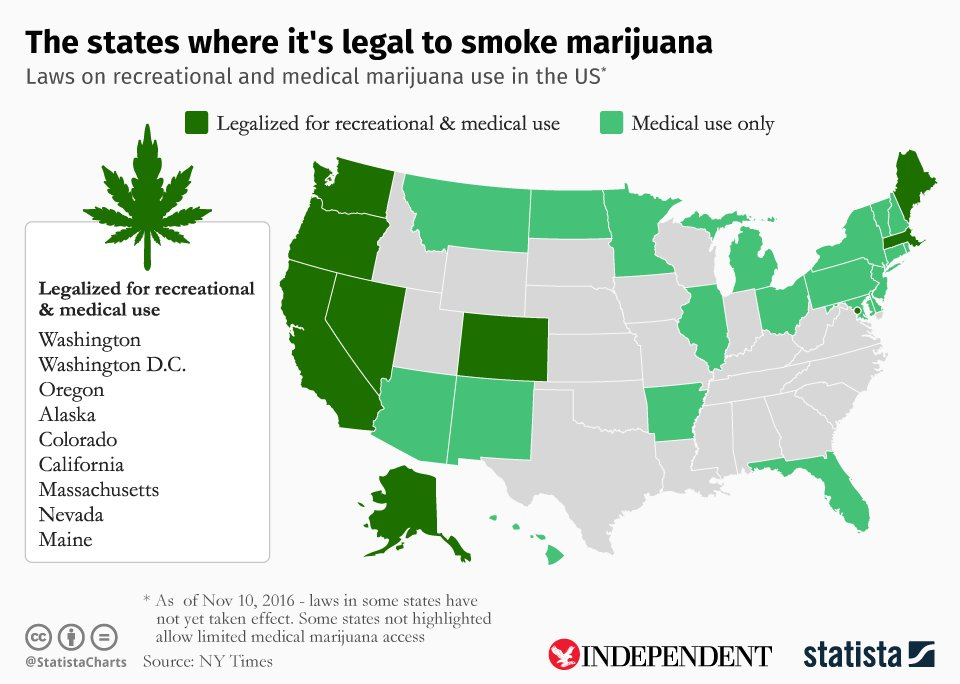 #Cannabis