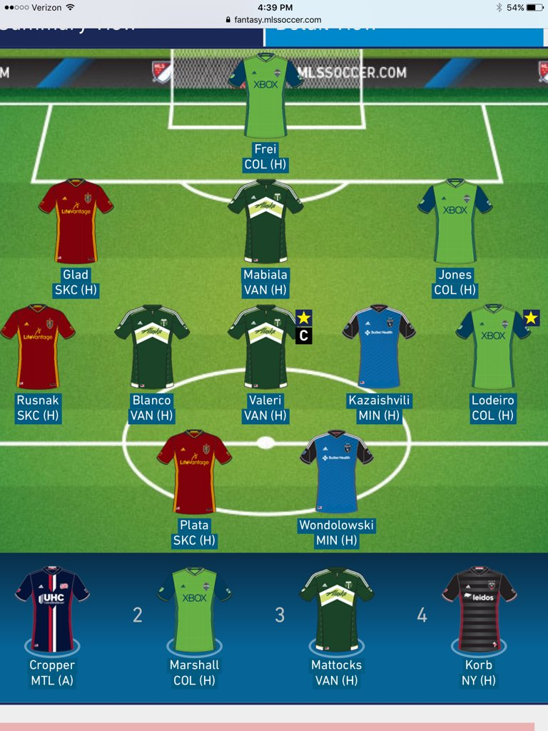 @MLSFantasy @MLSFantasyBoss I know you'll say to swap out Blanco, but I'm RCTID so I'll stick there. Other than that, what do you think? https://t.co/bcO5ub3hjA