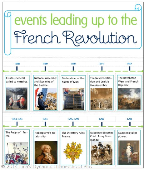 Learn about the French Revolution with a timeline minibook: ihsnet homeschooling freebies