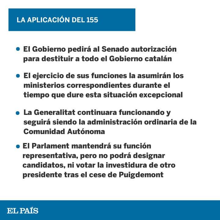 Resumen de las medidas anunciadas por Rajoy para aplicar el 155 https://t.co/so1u08YbY9 https://t.co/M49OorPVex
