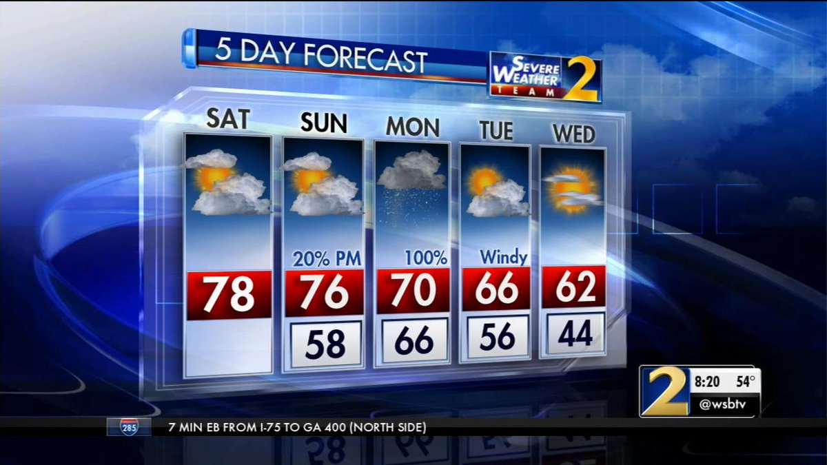 Warm Saturday before cooler front moves in