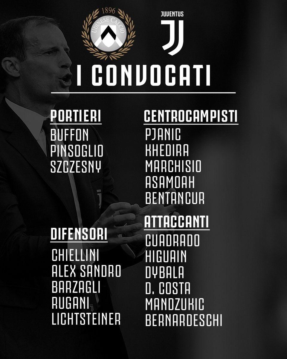 #UdineseJuve