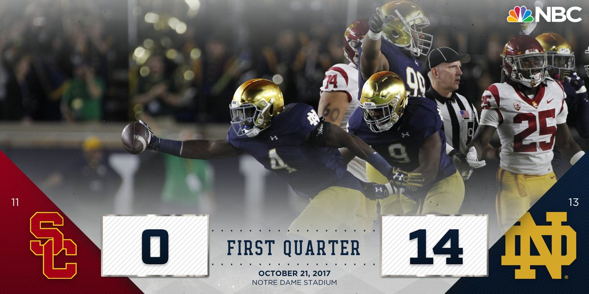 RT @NDFootball: At the end of the first quarter, Notre Dame leads USC 14-0.  #GoIrish ☘ #USCvsND https://t.co/2Scw9PZrxd