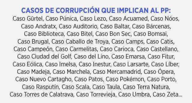 RT @ecorepublicano: El PP utiliza el artículo 155 para tapar su corrupción. #L6N155 https://t.co/5VxWv7qFM5
