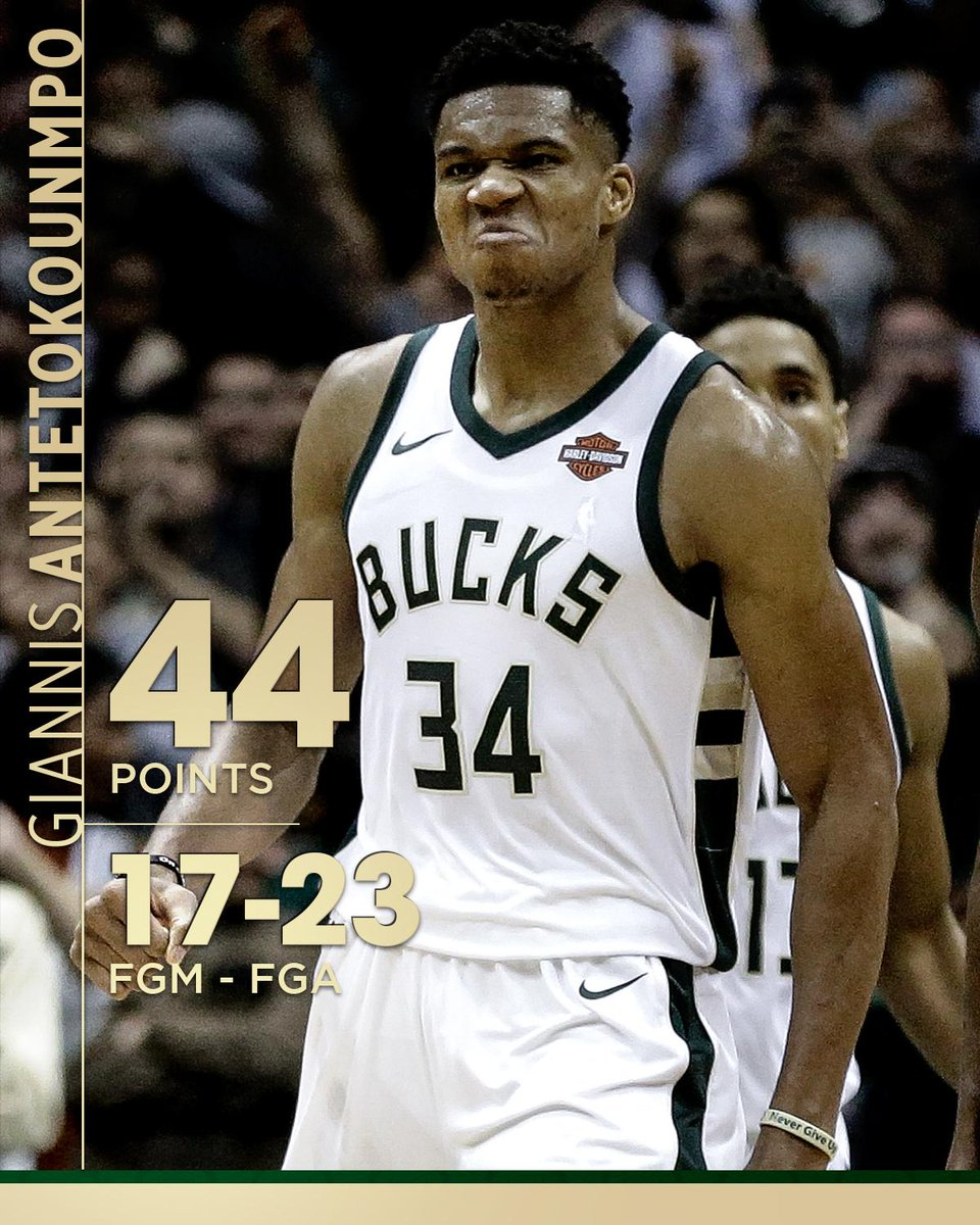 It's early ... but the Giannis MVP campaign is real.