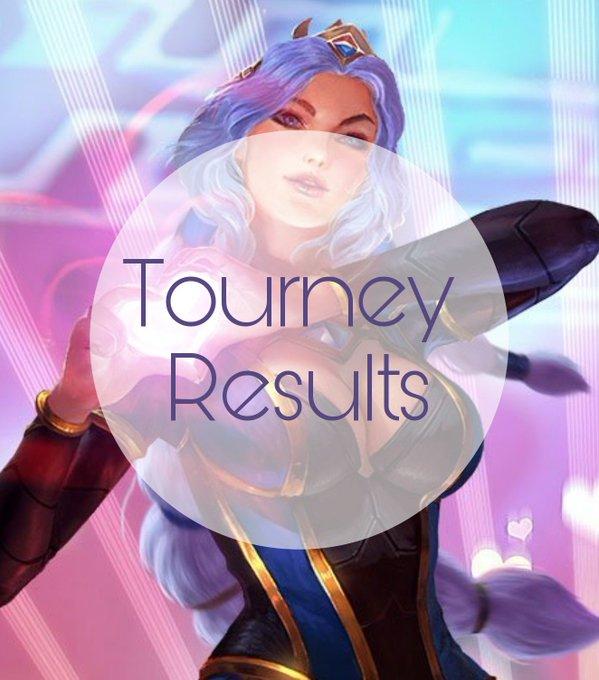 !Results Smite Night Tourney!