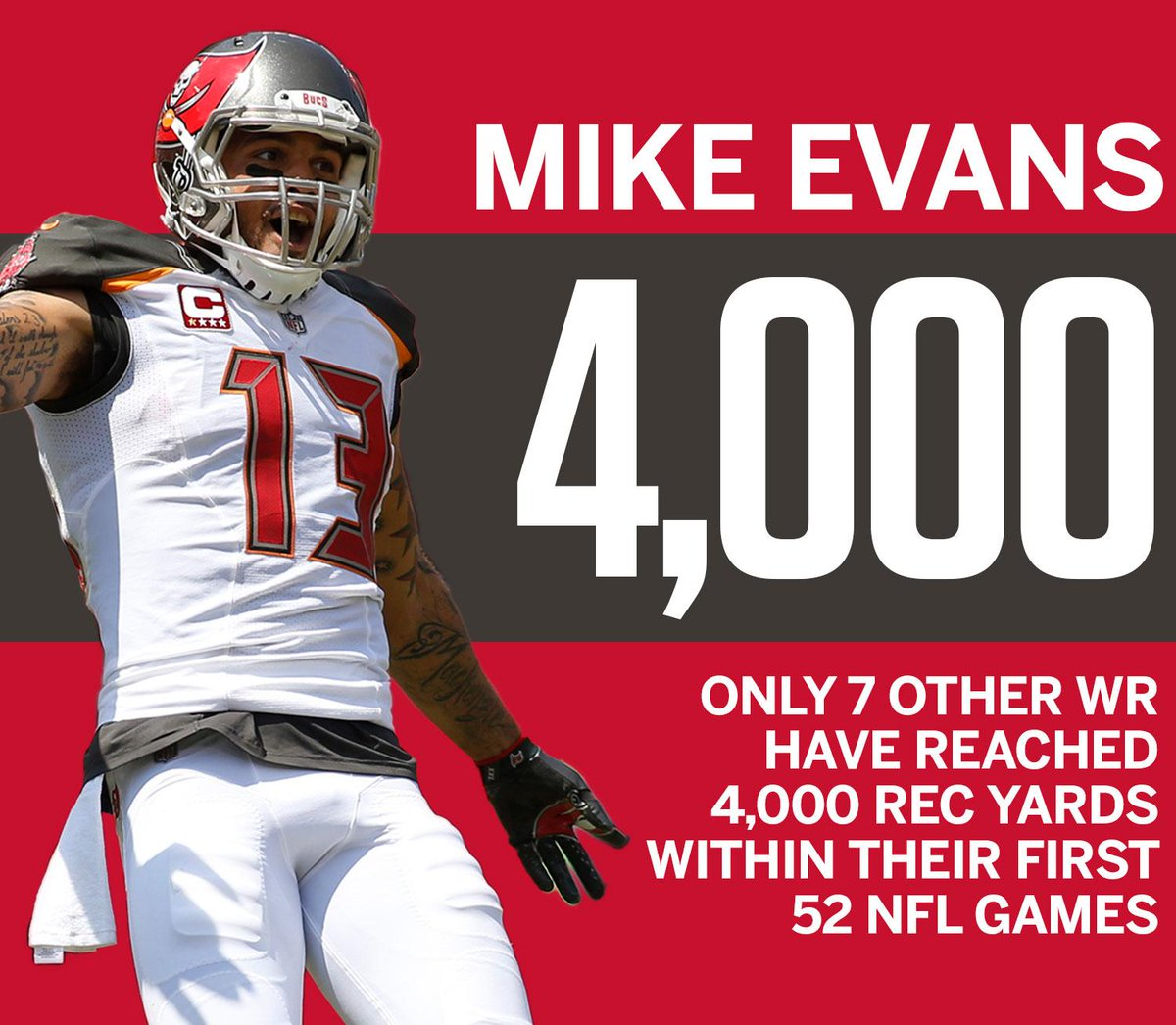 Mike Evans joins OBJ, Julio Jones, A.J. Green, Anquan Boldin, Torry Holt, Randy Moss and Jerry Rice.