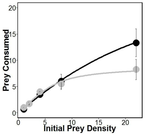 test Twitter Media - Interactions between boring sponge and other species can lead to strong negative impacts on oyster reef communities https://t.co/W2hjpjx6rX https://t.co/hcD1bmMVoN